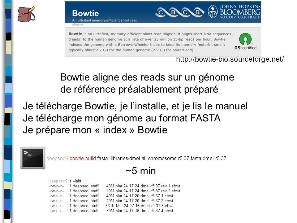 http://bowtie-bio.sourceforge.net/ Bowtie aligne des reads sur un génome de référence préalablement préparé Je télécharge Bowtie, je linstalle, et je lis le manuel Je télécharge mon génome au format FASTA Je prépare mon « index » Bowtie deepseq$ bowtie-build fasta_libraries/dmel-all-chromosome-r5.37.fasta dmel-r5.37 ~5 min deepseq$ ls –laht -rw-r--r-- 1 deepseq staff 49M Mar 24 17:24 dmel-r5.37.rev.1.ebwt -rw-r--r-- 1 deepseq staff 19M Mar 24 17:24 dmel-r5.37.rev.2.ebwt -rw-r--r-- 1 deepseq staff 49M Mar 24 17:20 dmel-r5.37.1.ebwt -rw-r--r-- 1 deepseq staff 19M Mar 24 17:20 dmel-r5.37.2.ebwt -rw-r--r-- 1 deepseq staff 331K Mar 24 17:16 dmel-r5.37.3.ebwt -rw-r--r-- 1 deepseq staff 39M Mar 24 17:16 dmel-r5.37.4.ebwt