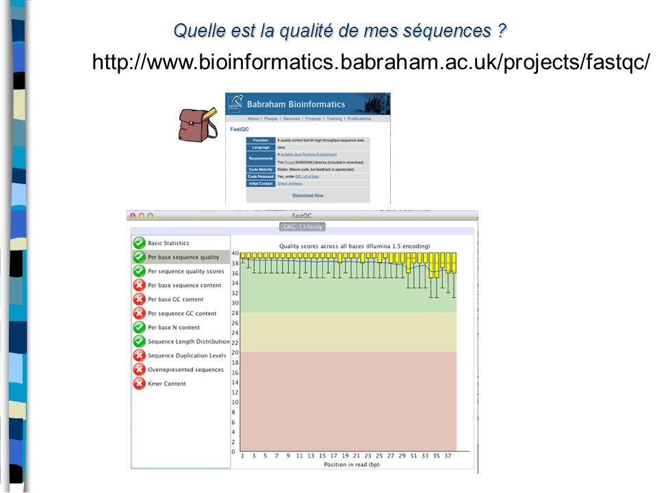 Un profiler maison pour les micros ARNs Sequence reads (fasta format) Bowtie Pre-miRNAs (miRBase) Indéxé pour Bowtie Bowtie Output Analyse textuelle Cartes des reads par miRNA Liste de comptage par miR_5p et miR_3p deepseq$ miRNA_bowtie_profiler.py GKG-13_clip-pipe.fasta ~/bin/bowtie/indexes/dme_miR_r17.1.ebwt # bowtie -v 1 -M 1 --best --strata -p 12 --norc --suppress 2,6,7,8 /Users/deepseq/bin/bowtie/indexes/dme_miR_r17 -f GKG-13_clip-pipe.fasta # reads processed: 5997502 # reads with at least one reported alignment: 3886779 (64.81%) # reads that failed to align: 2060565 (34.36%) # reads with alignments sampled due to -M: 50158 (0.84%) Reported 3886779 alignments to 1 output stream(s) # Parsing completed in 1 minutes and 36.7 seconds