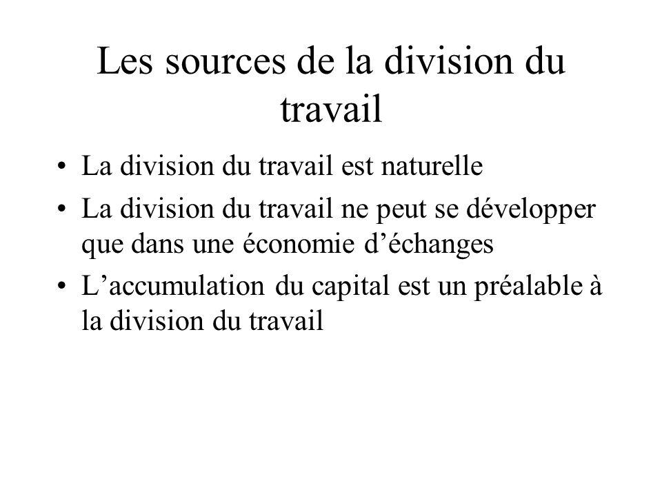 Les sources de la division du travail La division du travail est naturelle La division du travail ne peut se développer que dans une économie déchange
