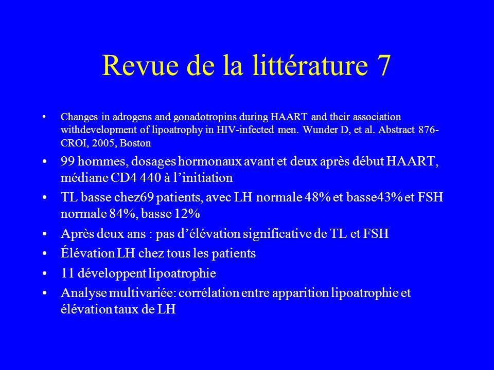 Revue de la littérature 7 Changes in adrogens and gonadotropins during HAART and their association withdevelopment of lipoatrophy in HIV-infected men.
