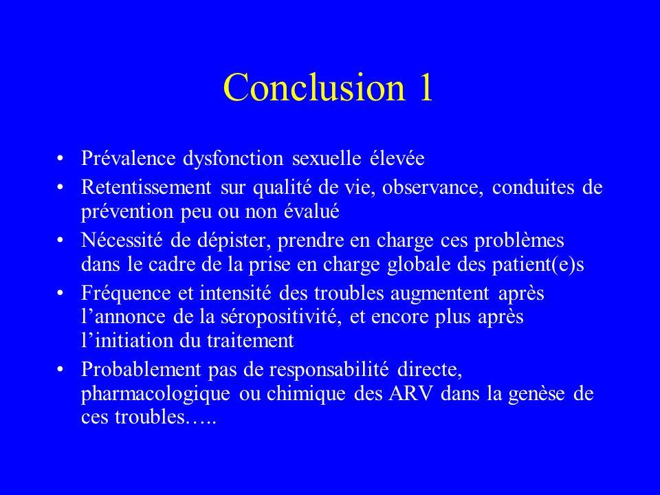 Conclusion 1 Prévalence dysfonction sexuelle élevée Retentissement sur qualité de vie, observance, conduites de prévention peu ou non évalué Nécessité