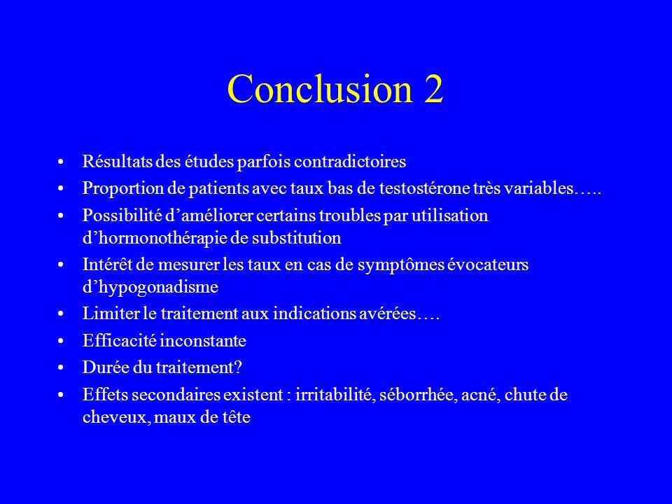 Conclusion 2 Résultats des études parfois contradictoires Proportion de patients avec taux bas de testostérone très variables….. Possibilité daméliore