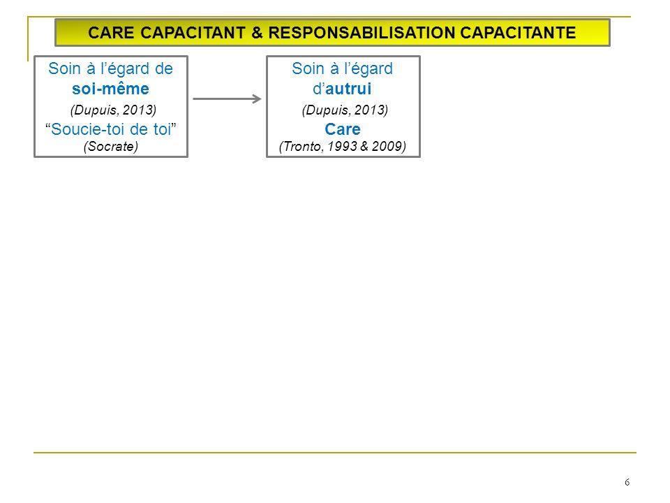 6 CARE CAPACITANT & RESPONSABILISATION CAPACITANTE Soin à légard de soi-même (Dupuis, 2013) Soucie-toi de toi (Socrate) Soin à légard dautrui (Dupuis, 2013) Care (Tronto, 1993 & 2009)