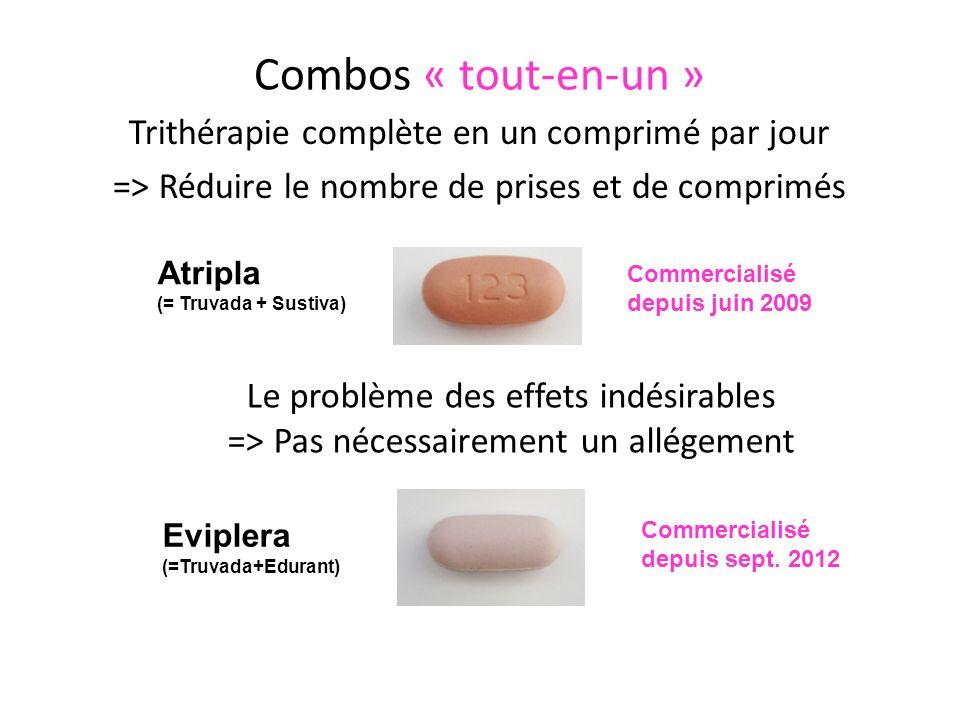 Combos « tout-en-un » Atripla (= Truvada + Sustiva) Eviplera (=Truvada+Edurant) Commercialisé depuis juin 2009 Trithérapie complète en un comprimé par jour => Réduire le nombre de prises et de comprimés Commercialisé depuis sept.