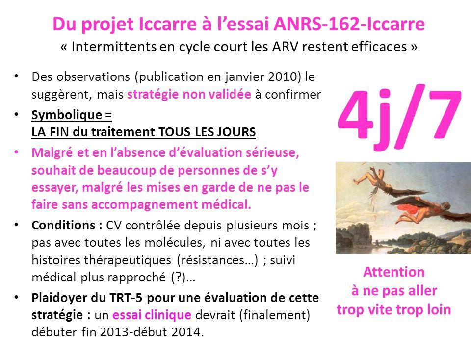 Du projet Iccarre à lessai ANRS-162-Iccarre « Intermittents en cycle court les ARV restent efficaces » Des observations (publication en janvier 2010)