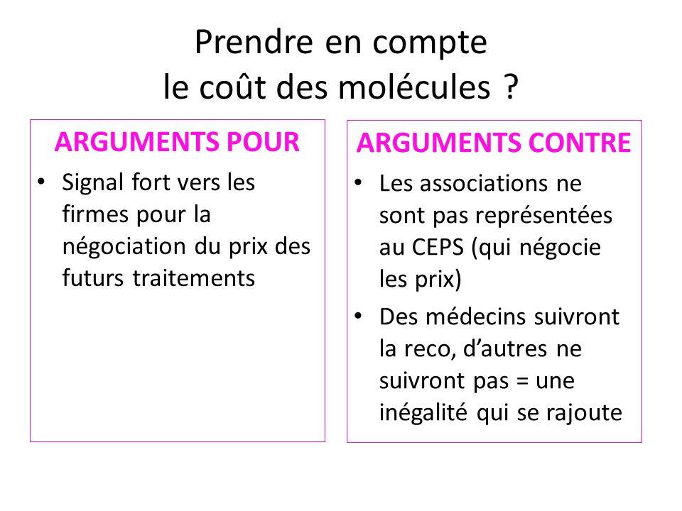 Prendre en compte le coût des molécules ? ARGUMENTS POUR Signal fort vers les firmes pour la négociation du prix des futurs traitements ARGUMENTS CONT