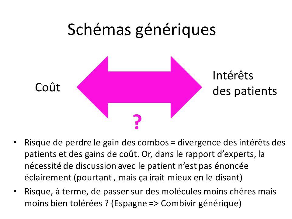 Schémas génériques Risque de perdre le gain des combos = divergence des intérêts des patients et des gains de coût. Or, dans le rapport dexperts, la n