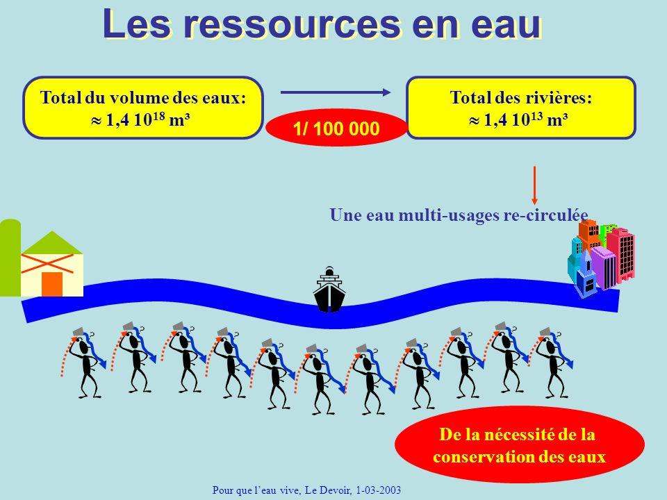 Les ressources en eau Total du volume des eaux: 1,4 10 18 m³ Total des rivières: 1,4 10 13 m³ De la nécessité de la conservation des eaux Une eau mult