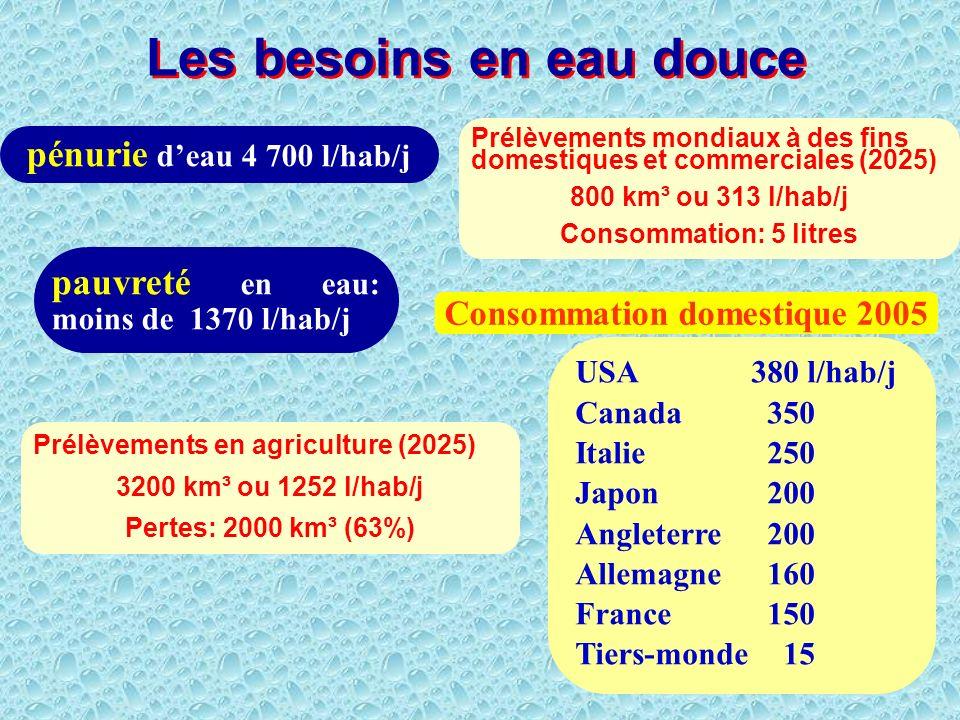 Les besoins en eau douce pauvreté en eau: moins de 1370 l/hab/j pénurie deau 4 700 l/hab/j USA 380 l/hab/j Canada350 Italie 250 Japon 200 Angleterre20