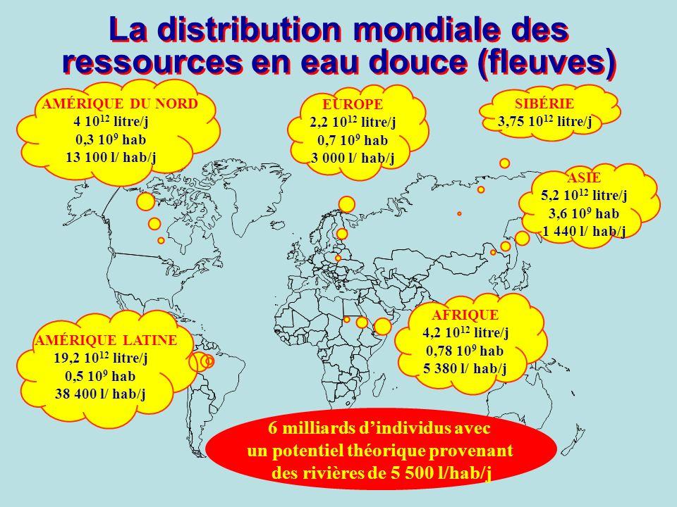 La distribution mondiale des ressources en eau douce (fleuves) 6 milliards dindividus avec un potentiel théorique provenant des rivières de 5 500 l/ha