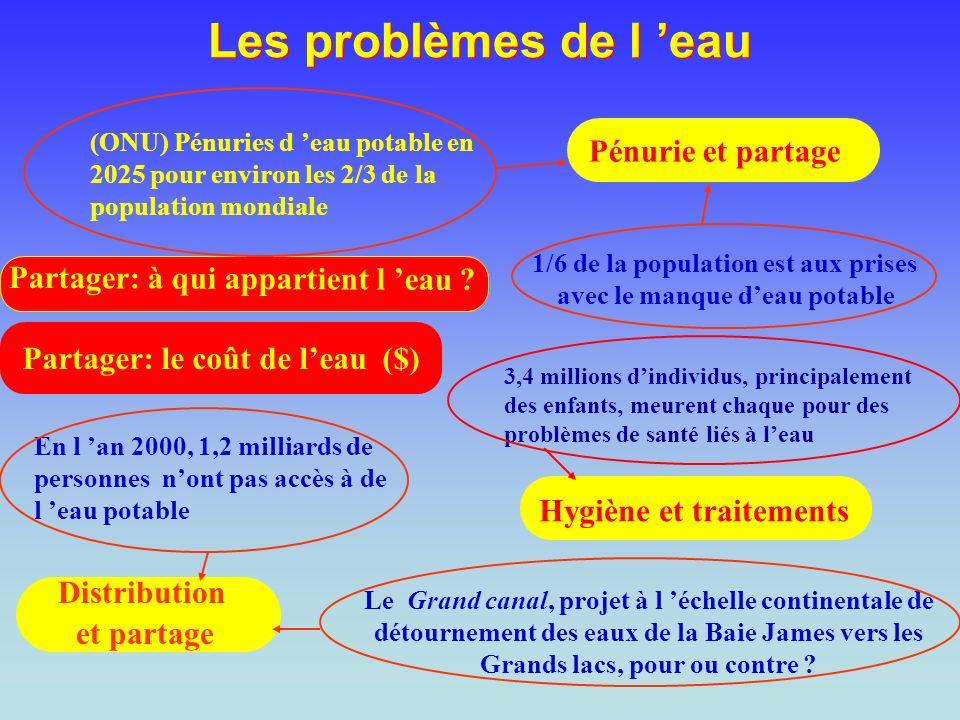 Les problèmes de l eau Partager: à qui appartient l eau ? Partager: le coût de leau ($) En l an 2000, 1,2 milliards de personnes nont pas accès à de l