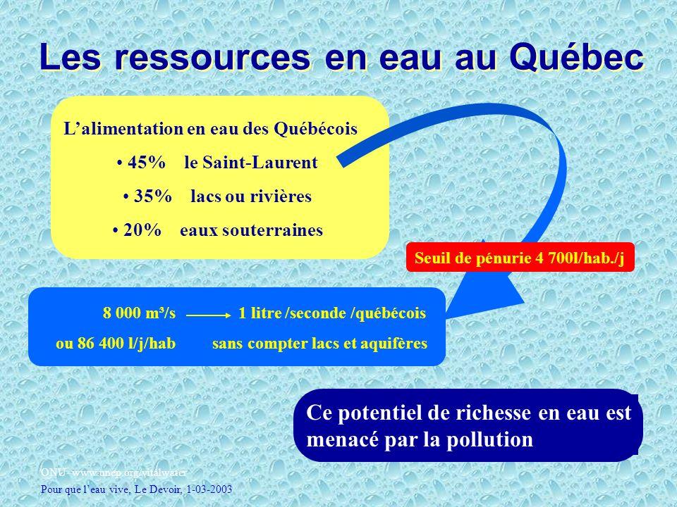 8 000 m³/s1 litre /seconde /québécois ou 86 400 l/j/hab sans compter lacs et aquifères Les ressources en eau au Québec Pour que leau vive, Le Devoir,