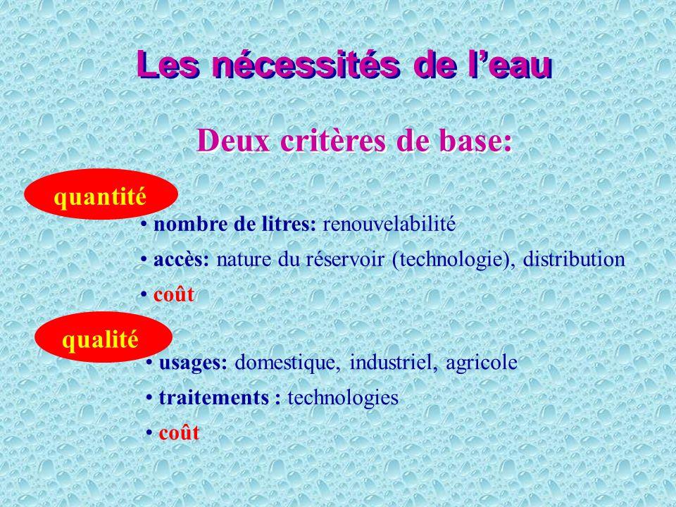 Les nécessités de leau Deux critères de base: quantité qualité nombre de litres: renouvelabilité accès: nature du réservoir (technologie), distributio