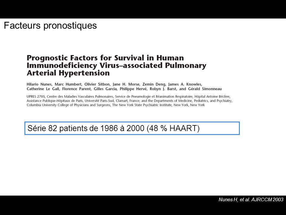 Série 82 patients de 1986 à 2000 (48 % HAART) Facteurs pronostiques Nunes H, et al. AJRCCM 2003