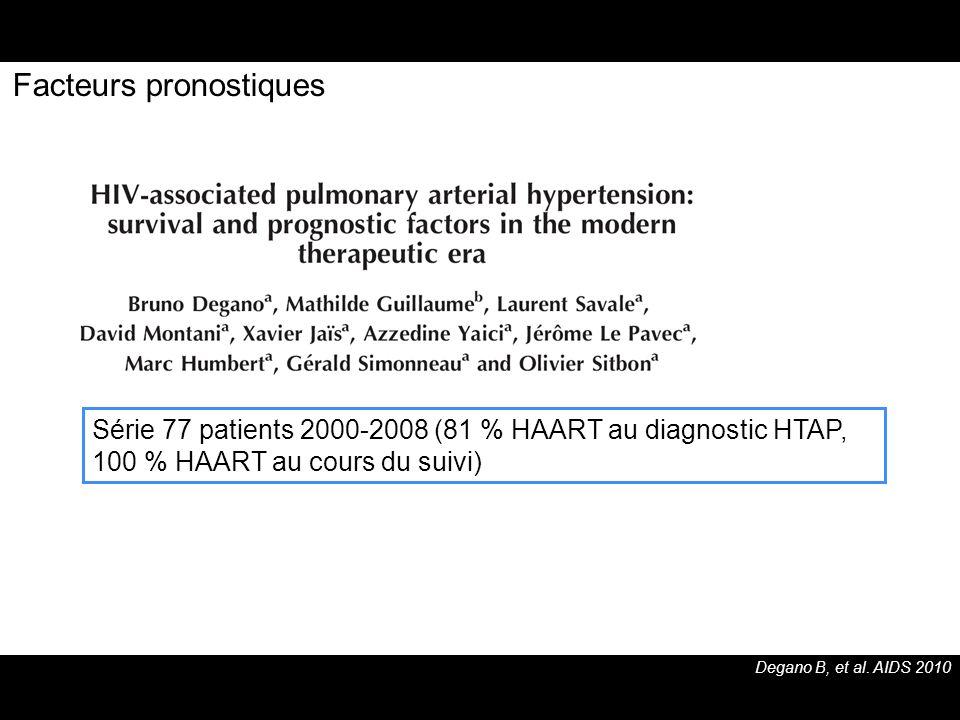 Facteurs pronostiques Série 77 patients 2000-2008 (81 % HAART au diagnostic HTAP, 100 % HAART au cours du suivi) Degano B, et al. AIDS 2010