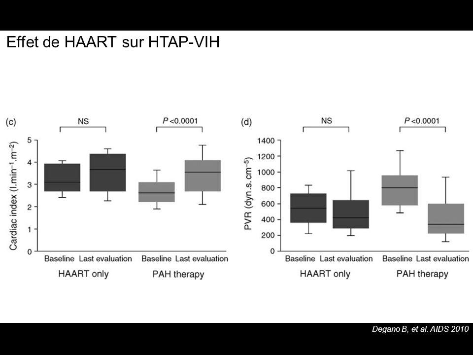 Effet de HAART sur HTAP-VIH Degano B, et al. AIDS 2010
