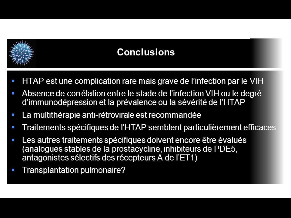 HTAP est une complication rare mais grave de linfection par le VIH Absence de corrélation entre le stade de linfection VIH ou le degré dimmunodépressi