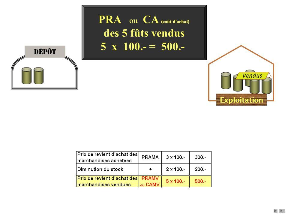 Dépôt Exploitation PRA ou CA (coût d'achat) des 5 fûts vendus 5 x 100.- = 500.- Vendus