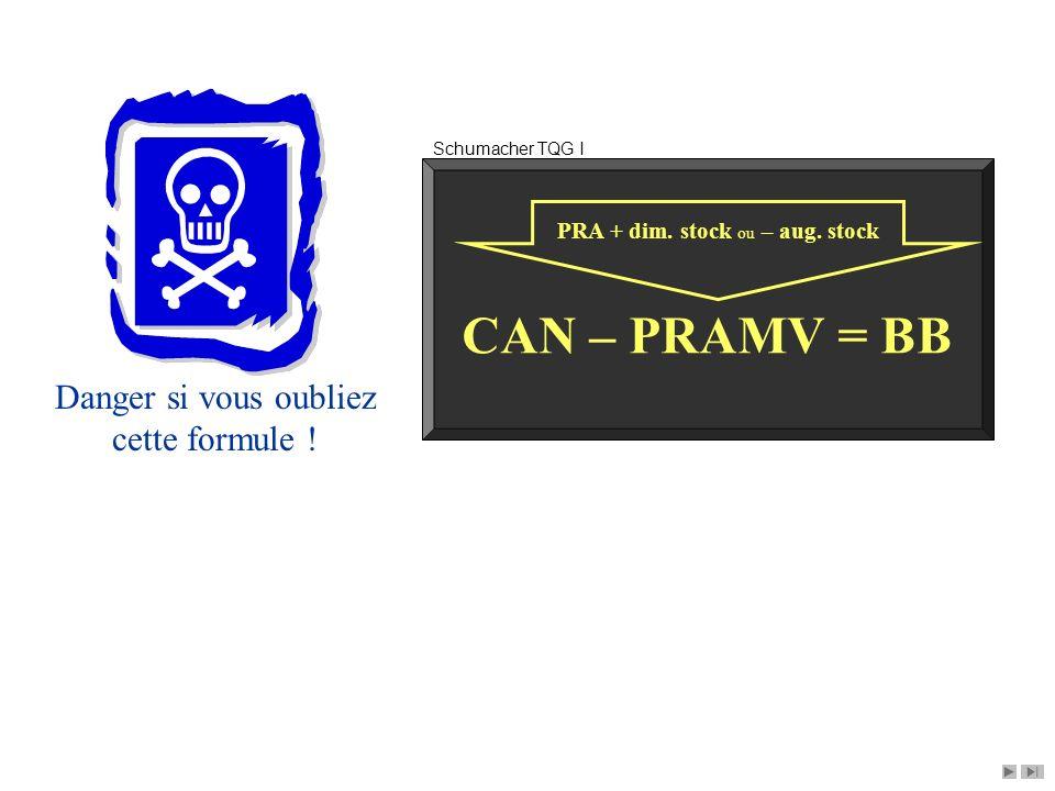 Danger si vous oubliez cette formule ! CAN – PRAMV = BB PRA + dim. stock ou – aug. stock Schumacher TQG I
