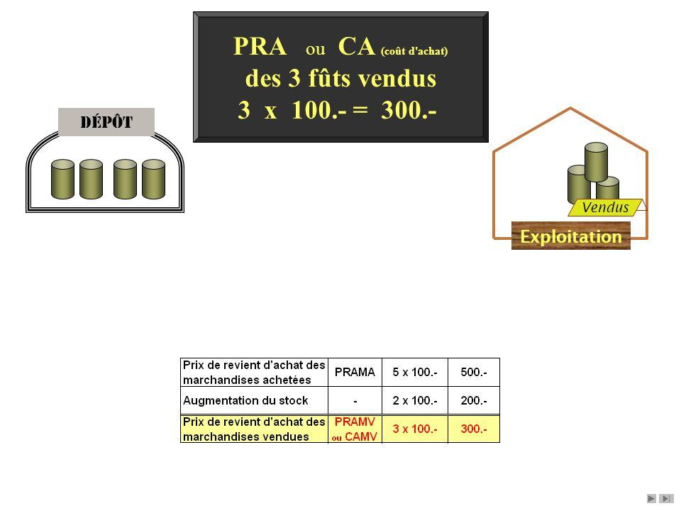 Dépôt Exploitation Vendus PRA ou CA (coût d'achat) des 3 fûts vendus 3 x 100.- = 300.-