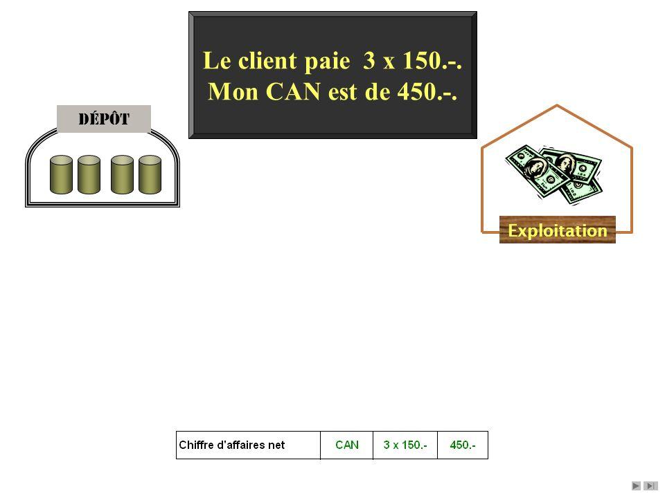 Dépôt Exploitation Le client paie 3 x 150.-. Mon CAN est de 450.-.