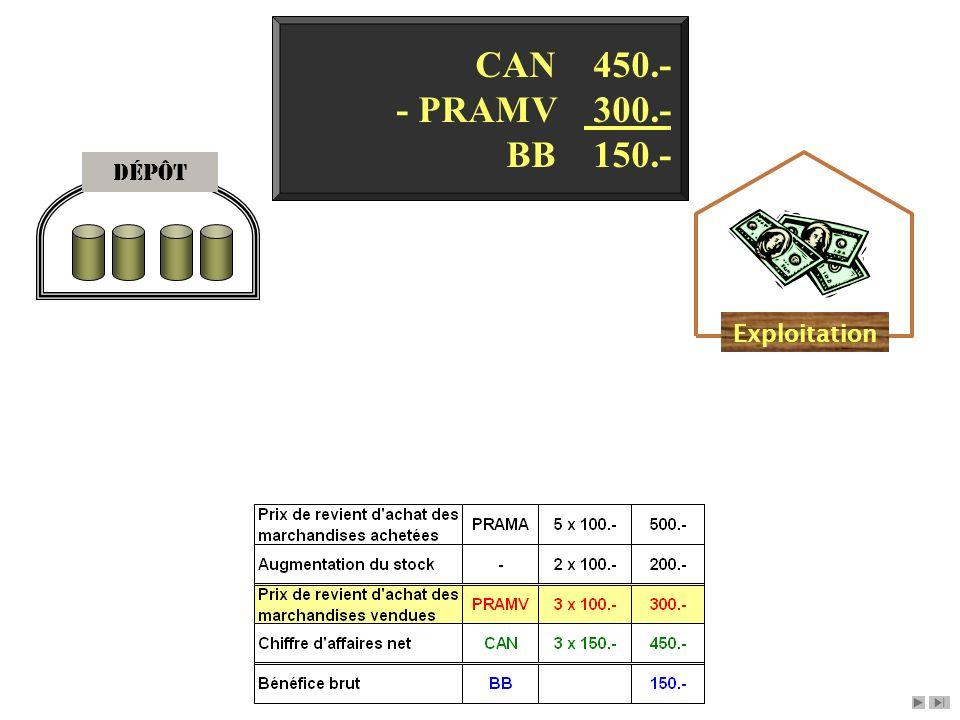 Dépôt Exploitation CAN 450.- - PRAMV 300.- BB 150.-