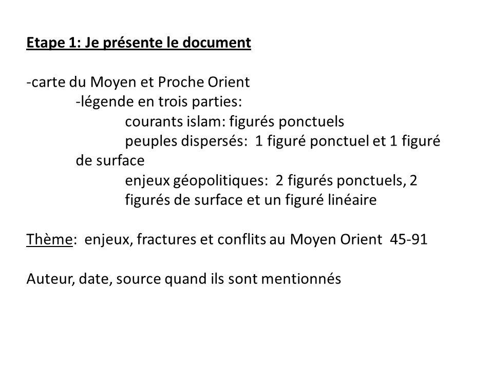 Etape 1: Je présente le document -carte du Moyen et Proche Orient -légende en trois parties: courants islam: figurés ponctuels peuples dispersés: 1 fi