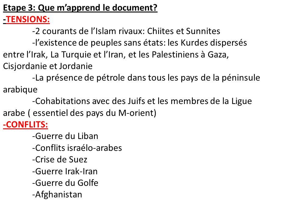 Etape 3: Que mapprend le document? -TENSIONS: -2 courants de lIslam rivaux: Chiites et Sunnites -lexistence de peuples sans états: les Kurdes dispersé