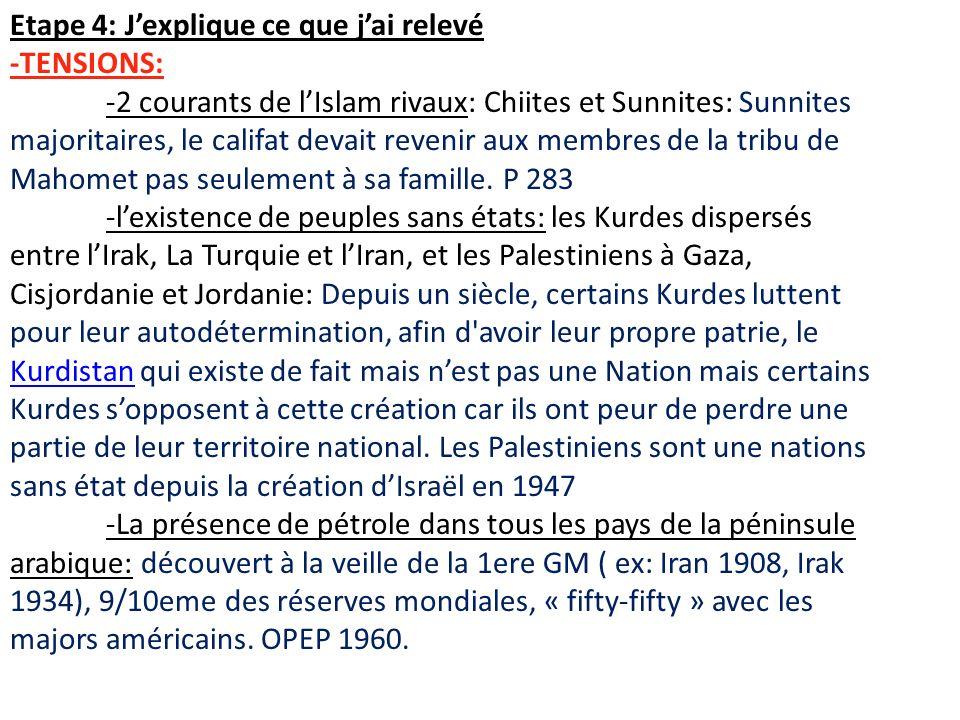 Etape 4: Jexplique ce que jai relevé -TENSIONS: -2 courants de lIslam rivaux: Chiites et Sunnites: Sunnites majoritaires, le califat devait revenir au