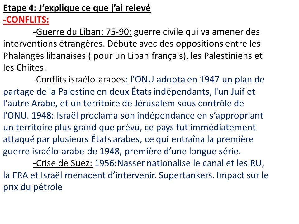 Etape 4: Jexplique ce que jai relevé -CONFLITS: -Guerre du Liban: 75-90: guerre civile qui va amener des interventions étrangères. Débute avec des opp