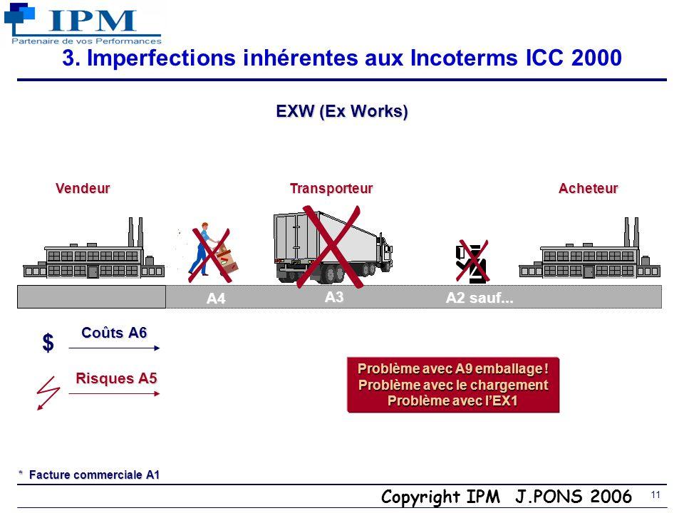Copyright IPM J.PONS 2006 10 3. Obligations de lacheteur ( les 10 en-têtes en B ) B1. Paiement du prix B2. Licences export/import, autorisations, form