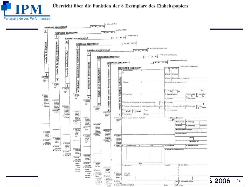 Copyright IPM J.PONS 2006 11 Problème avec A9 emballage ! Problème avec le chargement Problème avec lEX1 3. Imperfections inhérentes aux Incoterms ICC