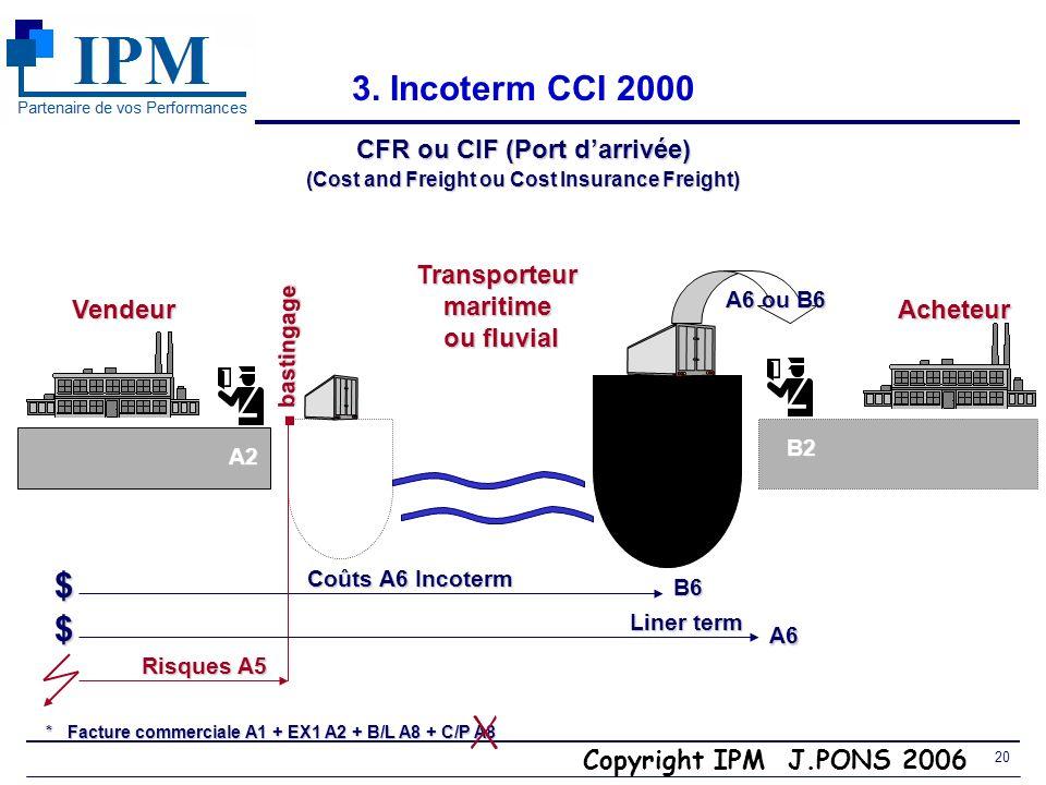 Copyright IPM J.PONS 2006 19 3. Problématiques du FOB Quid en cas de manutention RoRo?. Quel incoterm de substitution?. A quoi correspondent les varia