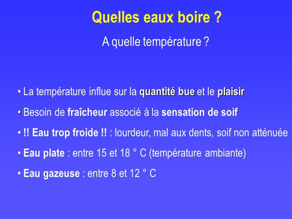 A quelle température ? quantité bueplaisir La température influe sur la quantité bue et le plaisir Besoin de fraîcheur associé à la sensation de soif