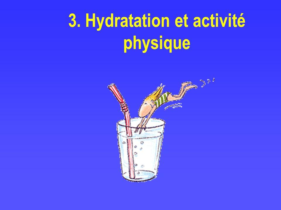 3. Hydratation et activité physique