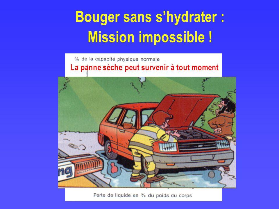 1,5 l La panne sèche peut survenir à tout moment Bouger sans shydrater : Mission impossible !