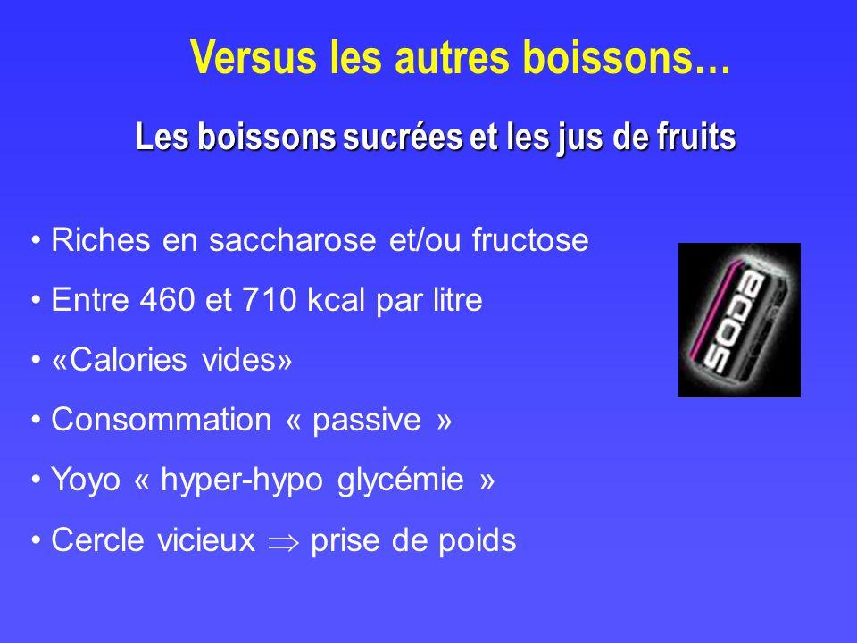 Versus les autres boissons… Les boissons sucrées et les jus de fruits Riches en saccharose et/ou fructose Entre 460 et 710 kcal par litre «Calories vi