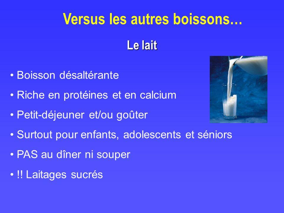 Versus les autres boissons… Le lait Boisson désaltérante Riche en protéines et en calcium Petit-déjeuner et/ou goûter Surtout pour enfants, adolescent