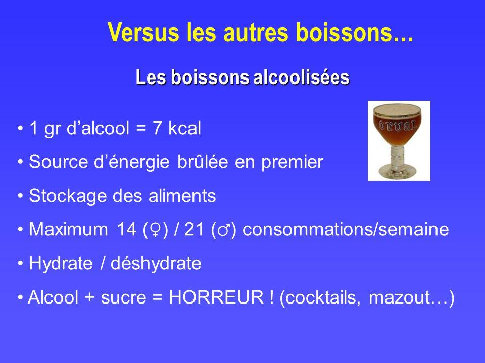 Versus les autres boissons… Les boissons alcoolisées 1 gr dalcool = 7 kcal Source dénergie brûlée en premier Stockage des aliments Maximum 14 ( ) / 21