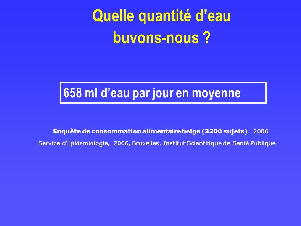Quelle quantité deau buvons-nous ? 658 ml deau par jour en moyenne Enquête de consommation alimentaire belge (3200 sujets) – 2006 Service d' É pid é m
