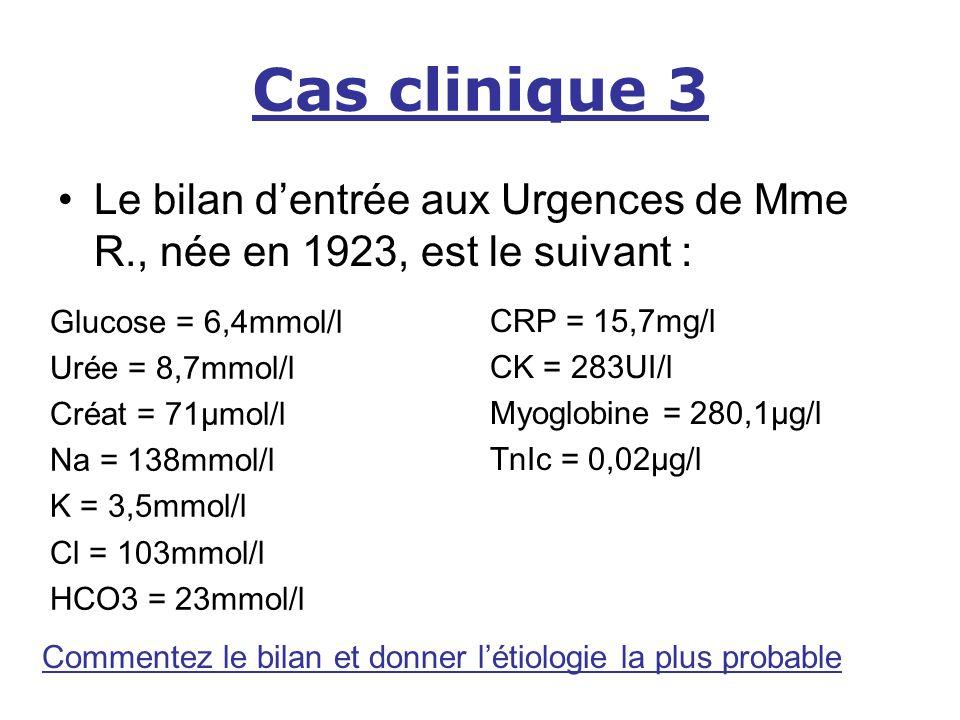 Cas clinique 3 Le bilan dentrée aux Urgences de Mme R., née en 1923, est le suivant : Glucose = 6,4mmol/l Urée = 8,7mmol/l Créat = 71µmol/l Na = 138mm
