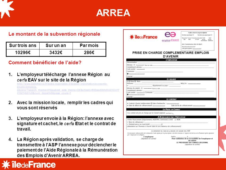 ARREA Le montant de la subvention régionale Sur trois ansSur un anPar mois 102963432286 1.Lemployeur télécharge lannexe Région au cerfa EAV sur le sit