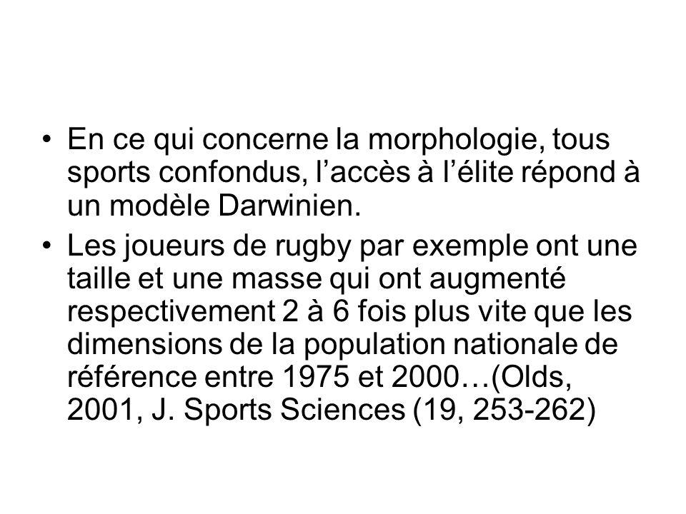 In Olds (2001) J Sports Sciences 19 : 253-262 Tendance : Stabilité De la taille et Augmentation de la masse