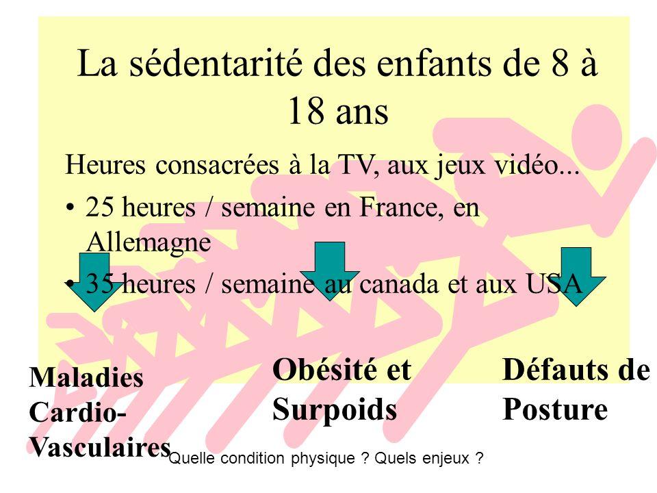 Cours 1 (et 2) : définitions notion de rendement biologique Lexercice et lentraînement Les marqueurs de la condition physique