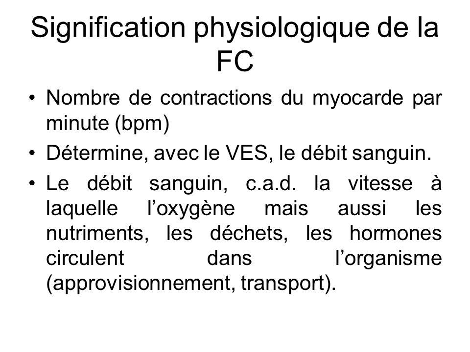 FC Temps FC T 1 2 3 Les 3 phases de la récupération cardiaque… FC fin match FC130 FC90 FC80