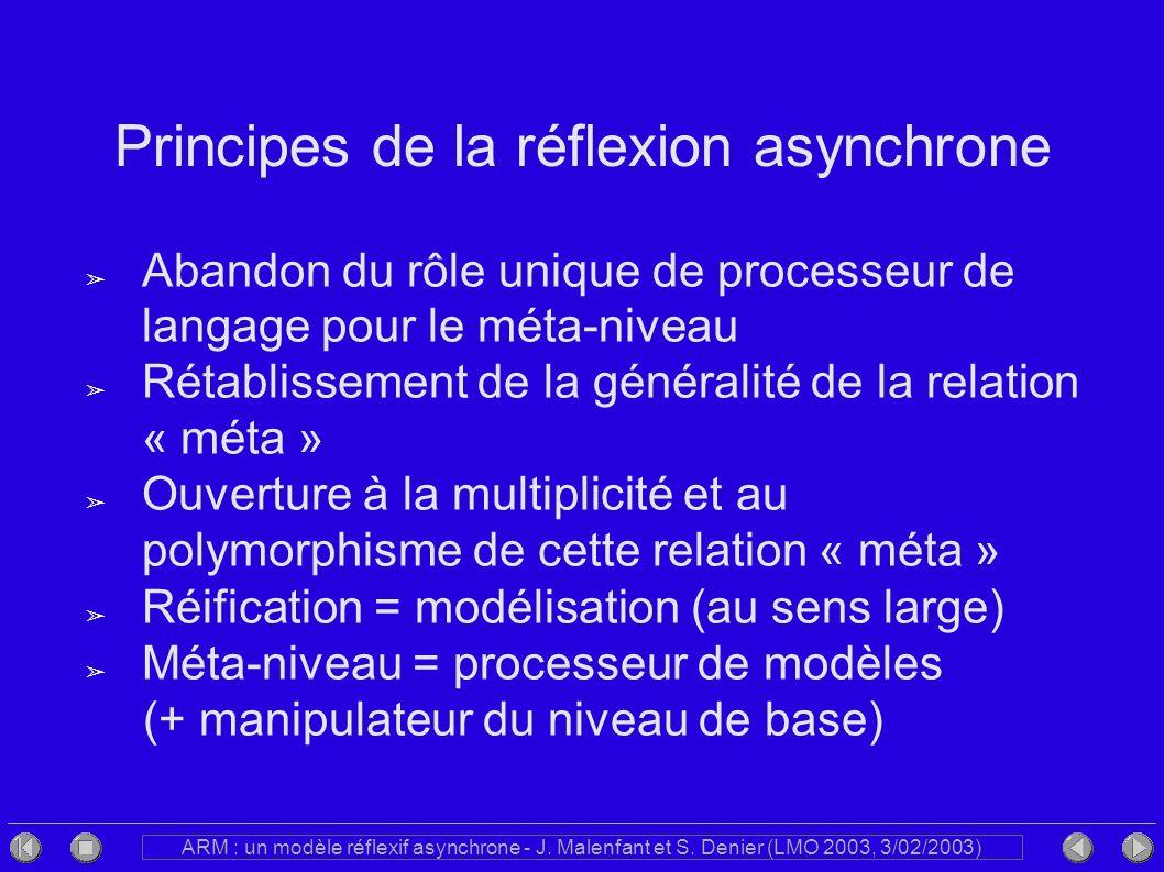 ARM : un modèle réflexif asynchrone - J. Malenfant et S.