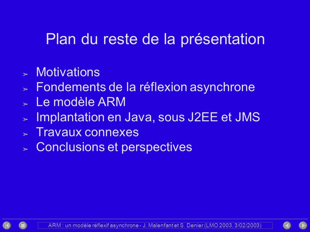 ARM : un modèle réflexif asynchrone - J.Malenfant et S.