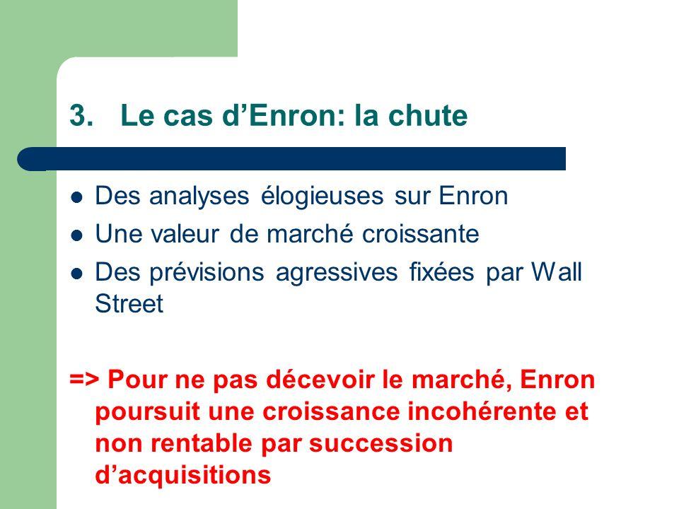 3.Le cas dEnron: la chute Des analyses élogieuses sur Enron Une valeur de marché croissante Des prévisions agressives fixées par Wall Street => Pour ne pas décevoir le marché, Enron poursuit une croissance incohérente et non rentable par succession dacquisitions