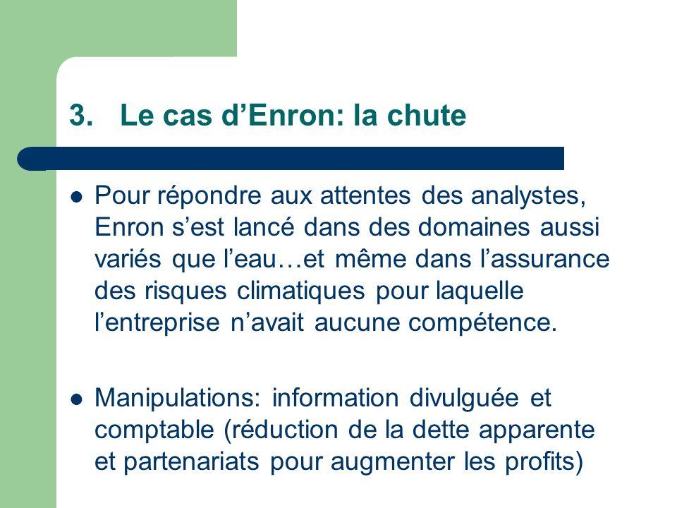 3.Le cas dEnron: la chute Pour répondre aux attentes des analystes, Enron sest lancé dans des domaines aussi variés que leau…et même dans lassurance des risques climatiques pour laquelle lentreprise navait aucune compétence.