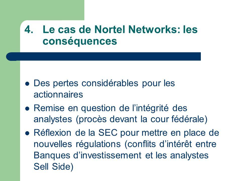 4.Le cas de Nortel Networks: les conséquences Des pertes considérables pour les actionnaires Remise en question de lintégrité des analystes (procès devant la cour fédérale) Réflexion de la SEC pour mettre en place de nouvelles régulations (conflits dintérêt entre Banques dinvestissement et les analystes Sell Side)